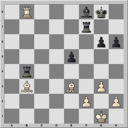 Posición 108: Vladimirov - Zilberstein