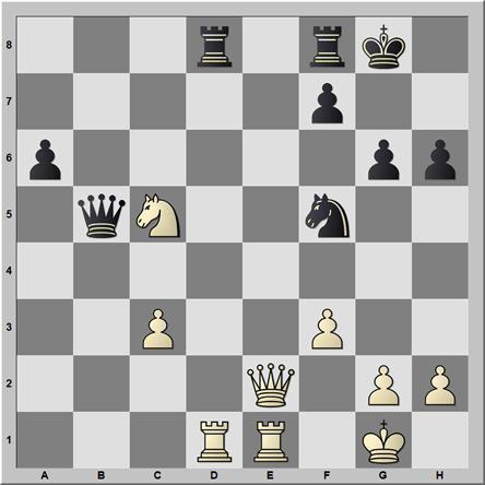 Posición 121: Nakamura - Aronian