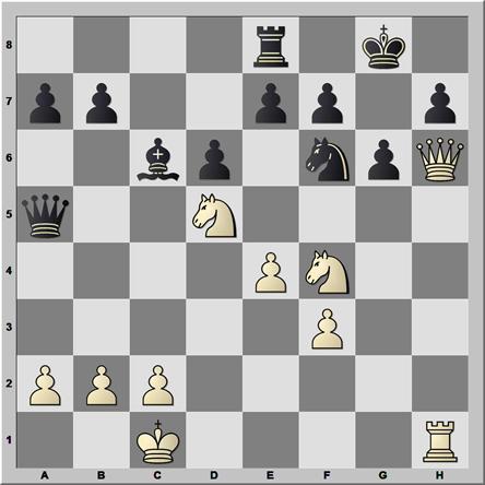Posición 122: Karpov - Korchnoi