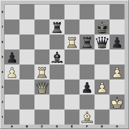 Posición 129: Papin - Vovk
