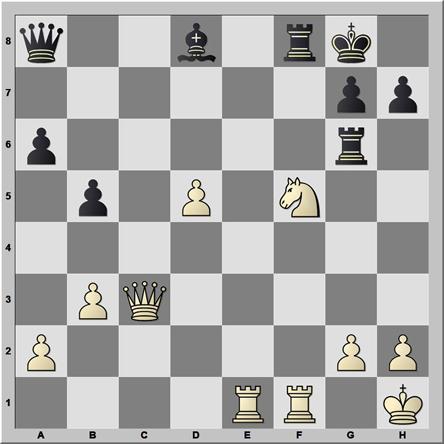 Posición 131: Chernomordik - Gershkowich