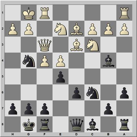 Posición 134: Savchenko - Balogh