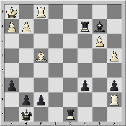 Posición 136: Arakelov - Ustinov