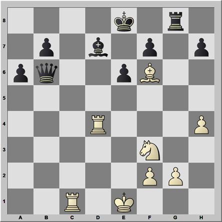 Posición 148: Grandelius - Wiedenkeller