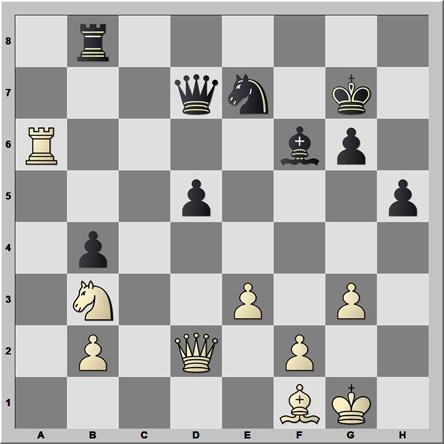 Posición 150: Benko - Petrosian