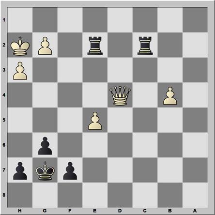 Posición 153: Arizmendi - Anand