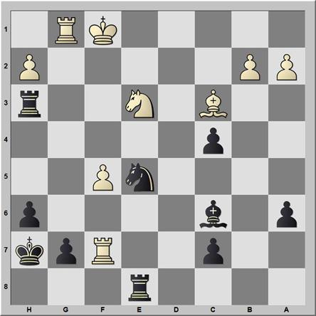 Posición 154: Aronian - Mamedyarov