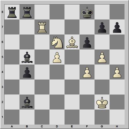 Posición 157: Fier - Eljanov