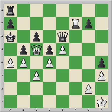Sólo mates 122: Nimzowitsch – Albin