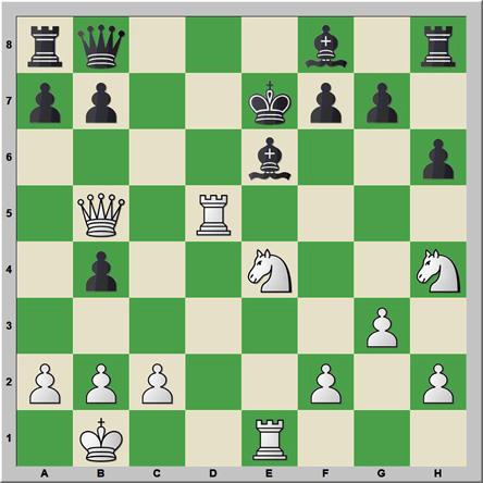 Sólo mates 123: Grabczewski – Radojevic