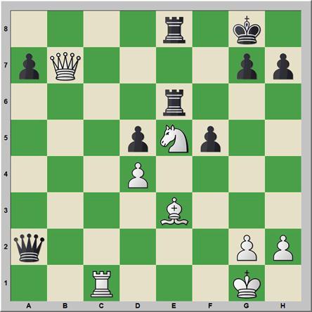 Sólo mates 125: Keeling – Jouault