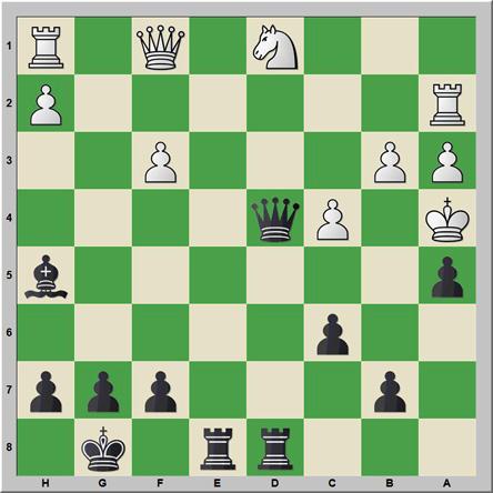 Sólo mates 137: Mabbs – Bernegger