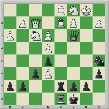 Sólo mates 143: Brach – Chalupetzky