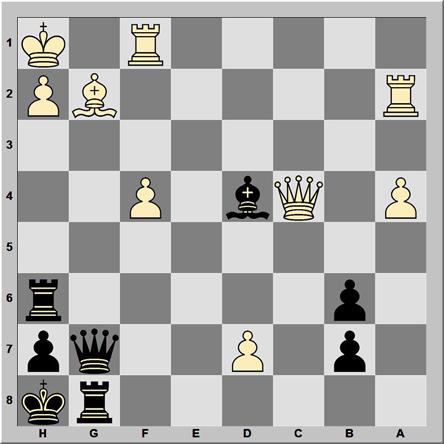 Posición 166: Timoshenko - Grigore