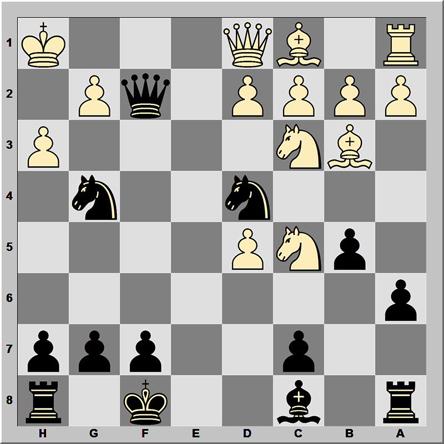 Posición 169: Korchnoi - Estrin