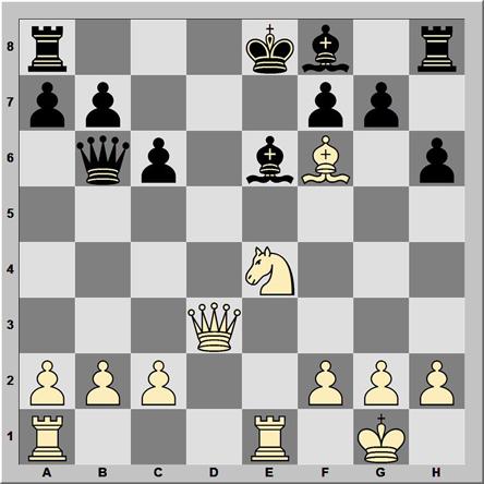 Posición 170: Aleskerov - Vilenchuk