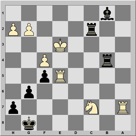 Posición 173: Wippermann - Mamedov