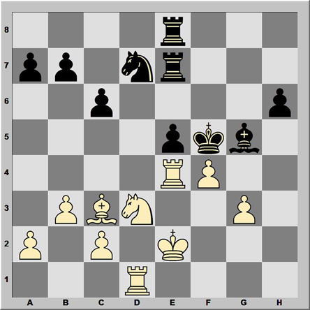 Posición 174: Smyslov - Oll