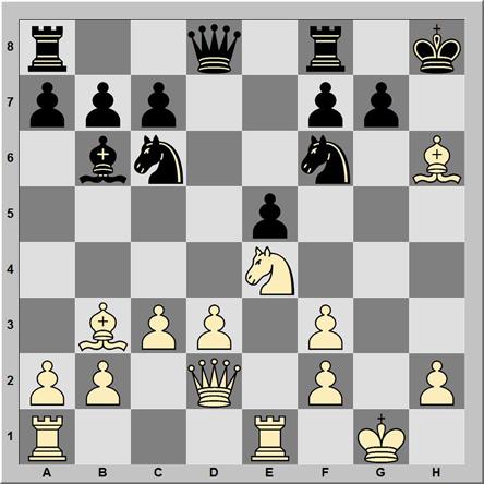 Posición 181: Borisov - Delabre