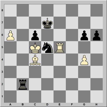 Posición 183: Zhigalko - Zubarev