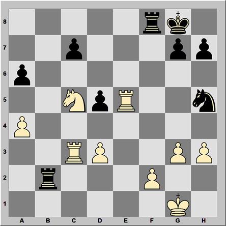 Posición 186: Amonatov - Korchmar