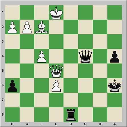 Mate 197: Kuzevanova – Petrenko
