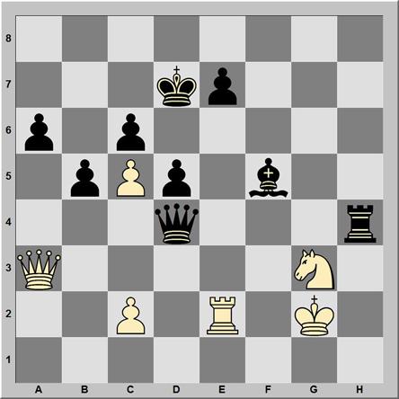 Posición 188: Guliyev - Efimenko