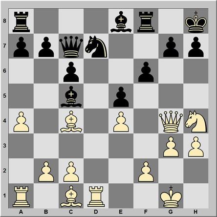 Posición 189: Vaganian - Klebel