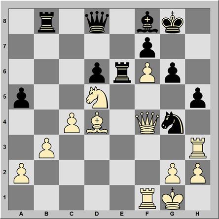 Posición 193: Kosic - Mwali