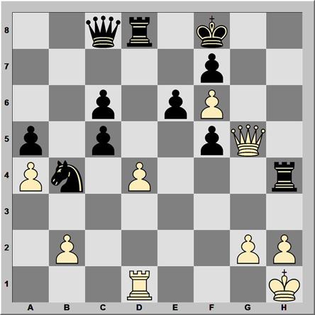 Posición 196: Tal - Golombek