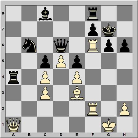 Posición 201: Korchnoi - Timman