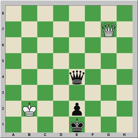 Mate 198: Batuev – Simagin